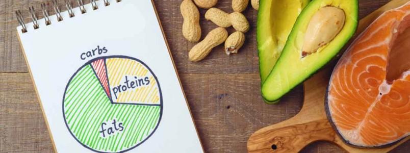 Sugestão de dieta para ganho de massa para pessoas de 60kg