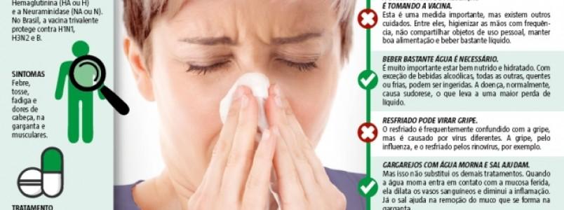 Desfazendo os mitos da gripe: chegada do frio alimenta boatos e traz dúvidas sobre a doença
